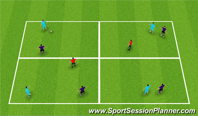 Football/Soccer Session Plan Drill (Colour): 6v4 Overload Possession