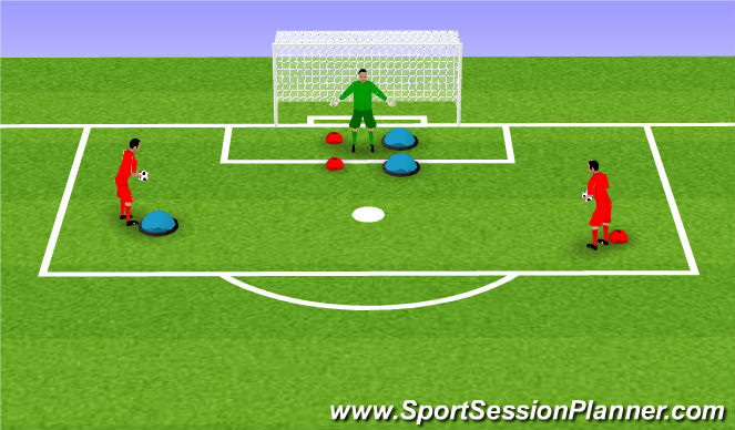 Football/Soccer Session Plan Drill (Colour): Advanced