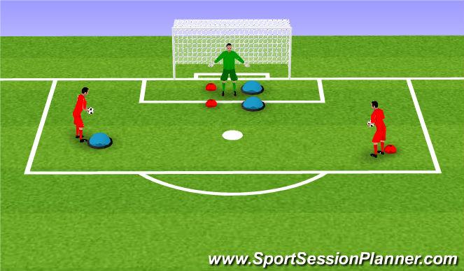 Football/Soccer Session Plan Drill (Colour): Advanced