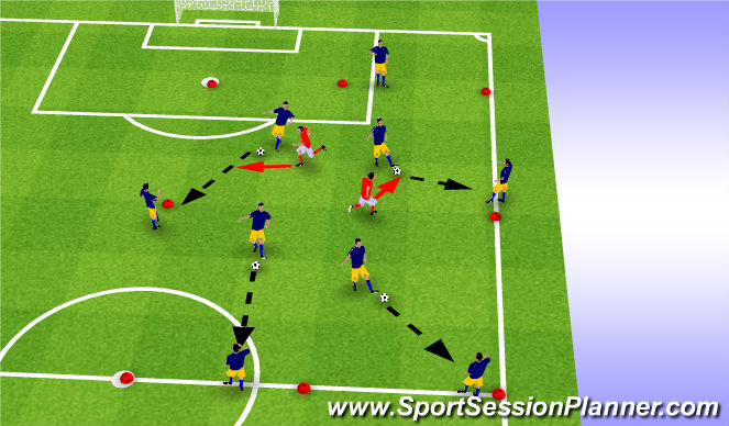 Football/Soccer Session Plan Drill (Colour): Warm Up session Two
