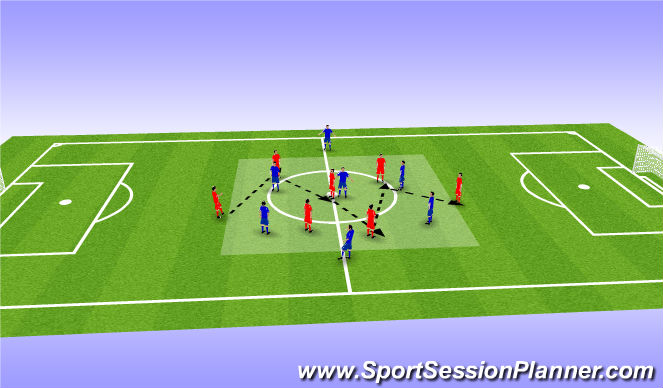 Football/Soccer Session Plan Drill (Colour): Multi- directional game