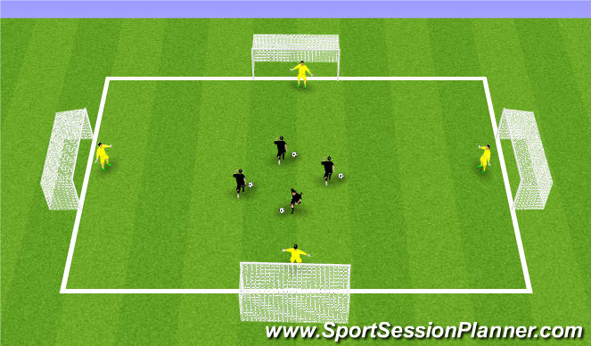 Football/Soccer Session Plan Drill (Colour): 4 goal shooting