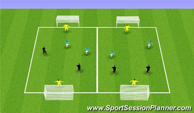 Football/Soccer Session Plan Drill (Colour): 3 v 3 scrimmages