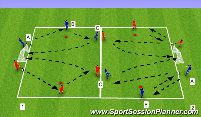 Football/Soccer Session Plan Drill (Colour): Ladder striking race