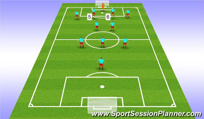 Football/Soccer Session Plan Drill (Colour): Centre Backs