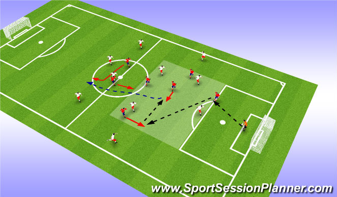 Football/Soccer Session Plan Drill (Colour): Transition into strikers