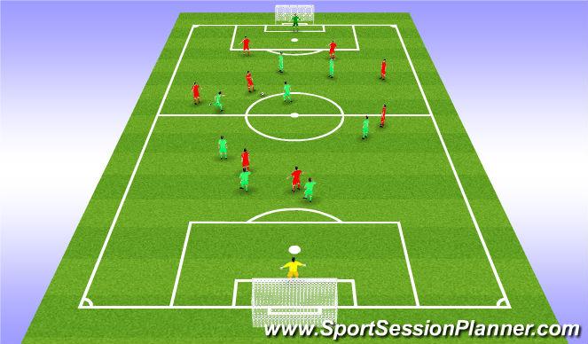 Football/Soccer Session Plan Drill (Colour): SSG's : 9 v 9