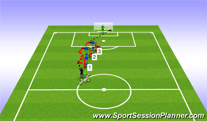 Football/Soccer Session Plan Drill (Colour): Naismith Goal v Rubin Kazan