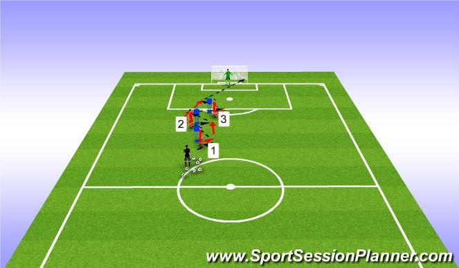 Football/Soccer Session Plan Drill (Colour): Variation to Naismith Goal v Rubin Kazan