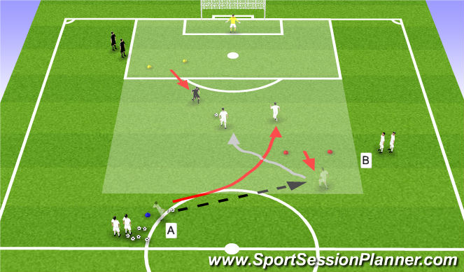 Football/Soccer Session Plan Drill (Colour): 2v1 To Goal