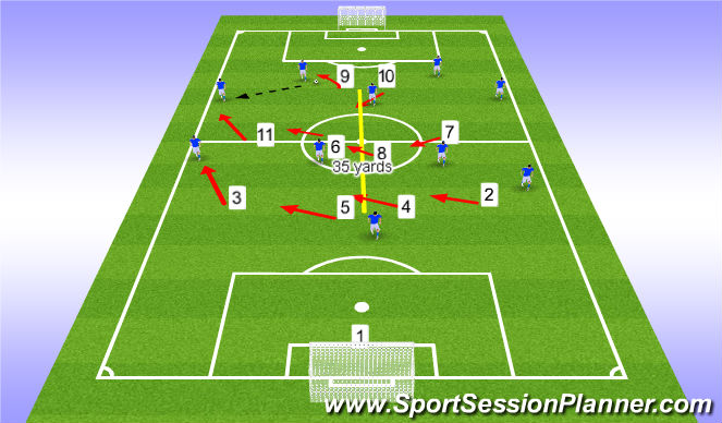 Football/Soccer Session Plan Drill (Colour): 11v11 Defensive Shape in Offensive half