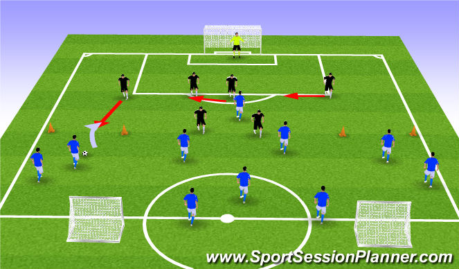 Football/Soccer Session Plan Drill (Colour): 11v11 4-4-2: Team Defense in Defensive Half.