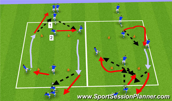 Football/Soccer Session Plan Drill (Colour): Passing & Receiving Peeling Off and Bending Runs