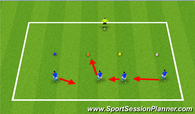Football/Soccer Session Plan Drill (Colour): Defending Back Four