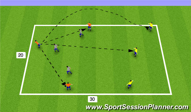 Football/Soccer Session Plan Drill (Colour): 6 v 3 - 3 Color Possession