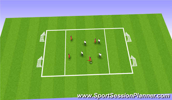 Football/Soccer Session Plan Drill (Colour): CG: Finding the corners