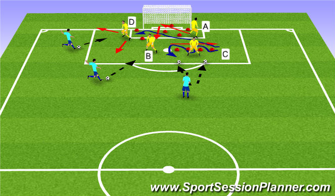 Football/Soccer Session Plan Drill (Colour): S.A.F.H