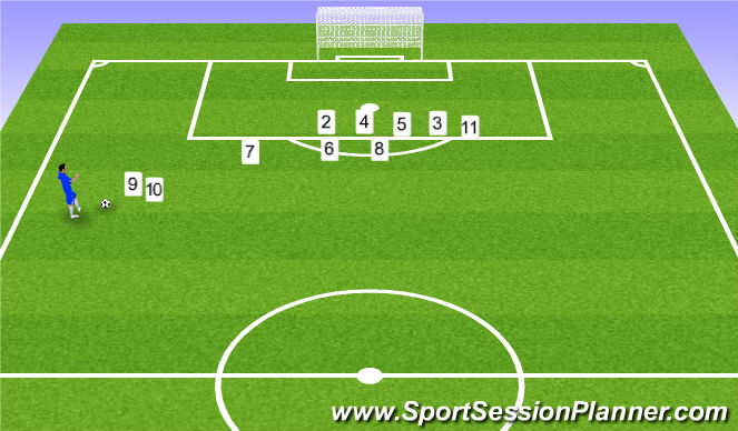 Football/Soccer Session Plan Drill (Colour): Defensive Free Kick