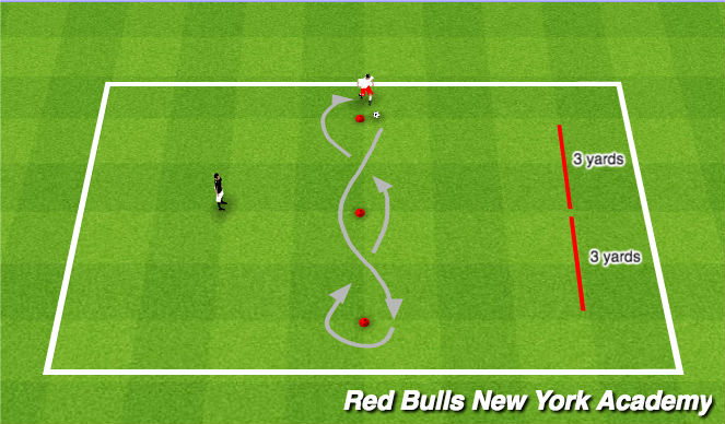 Football/Soccer Session Plan Drill (Colour): Skills Challenge -Dribbling