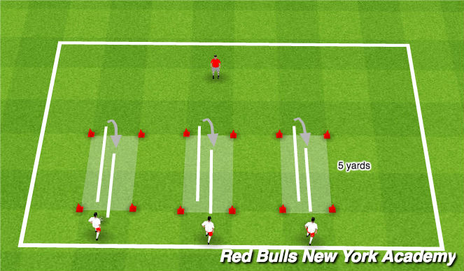 Football/Soccer Session Plan Drill (Colour): Skills Challenge -Turning