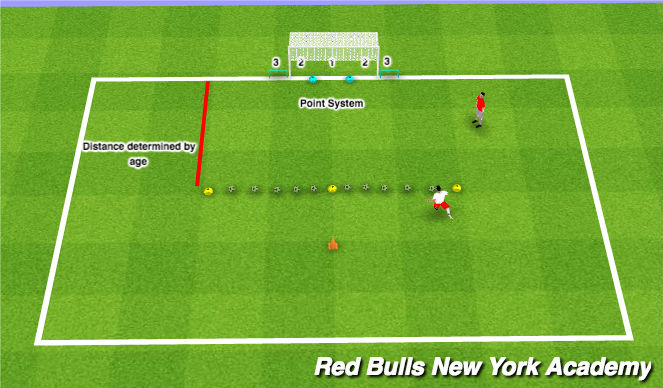 Football/Soccer Session Plan Drill (Colour): Skills Challenge - Shooting