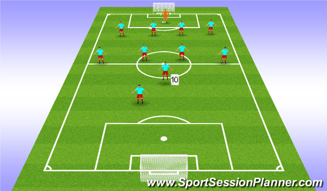 Football/Soccer Session Plan Drill (Colour): Shadow Striker