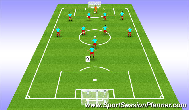 Football/Soccer Session Plan Drill (Colour): Forward