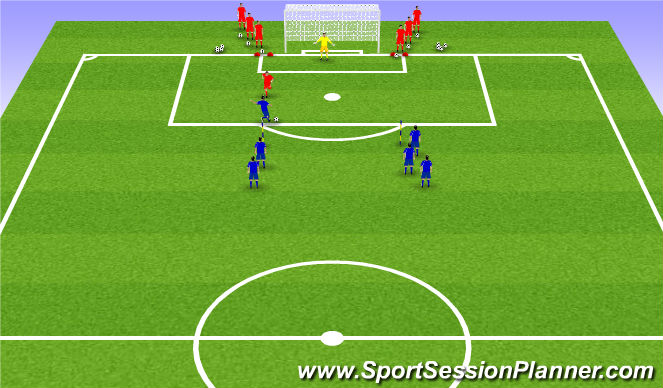 Football/Soccer Session Plan Drill (Colour): Pass, Shot, Block