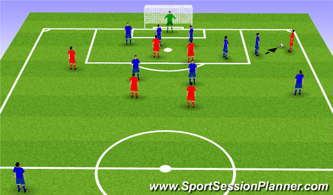 Football/Soccer Session Plan Drill (Colour): In Wingers possession HIGH