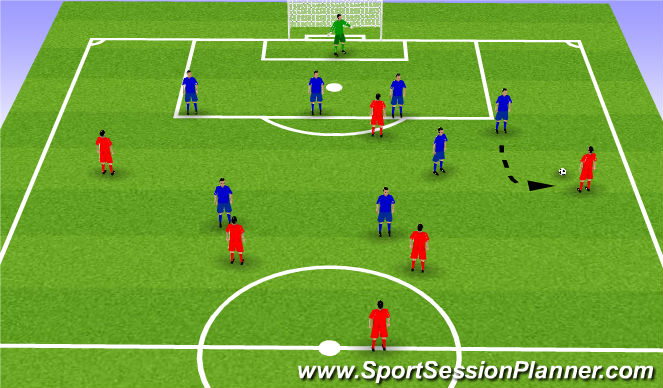 Football/Soccer Session Plan Drill (Colour): In Wingers possession