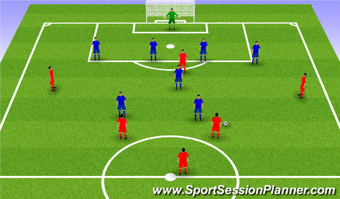 Football/Soccer Session Plan Drill (Colour): In Centre-Mid Possession