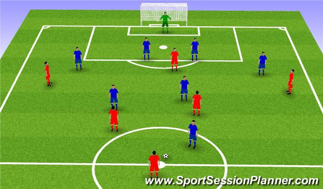 Football/Soccer Session Plan Drill (Colour): In Holding-Mid possession