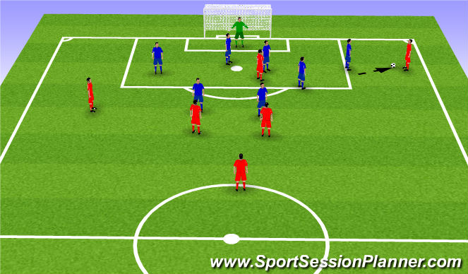 Football/Soccer Session Plan Drill (Colour): In Wingers possession (HIGH)