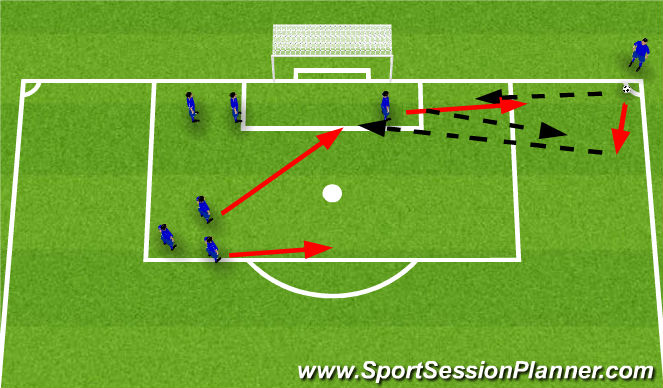 Football/Soccer Session Plan Drill (Colour): Number 2