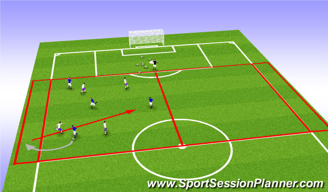 Football/Soccer Session Plan Drill (Colour): Endzone Trap
