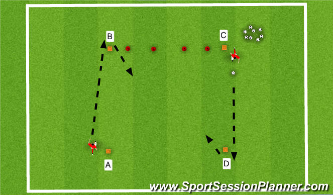 Football/Soccer Session Plan Drill (Colour): 1 v 1 Basic