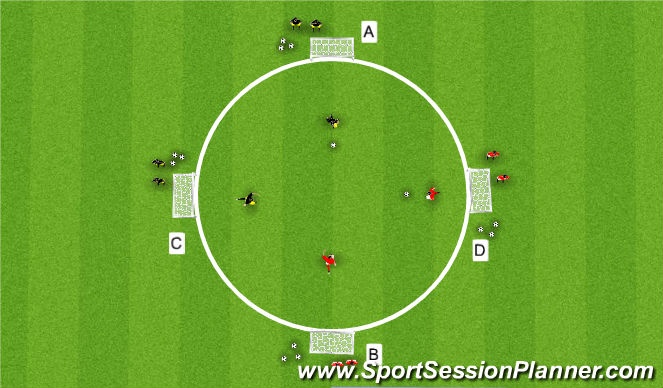 Football/Soccer Session Plan Drill (Colour): 1 v 1 to Goal
