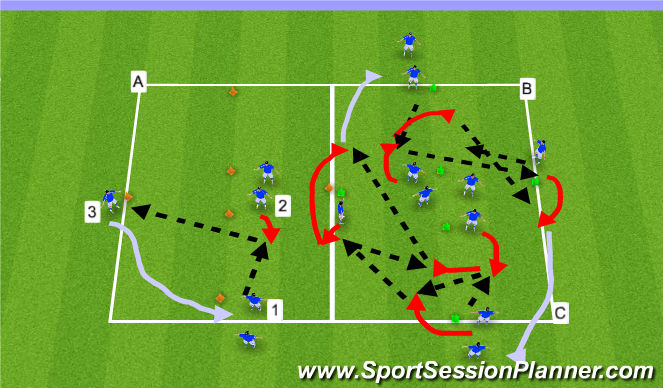 Football/Soccer Session Plan Drill (Colour): Peeling Off & Combination  Play
