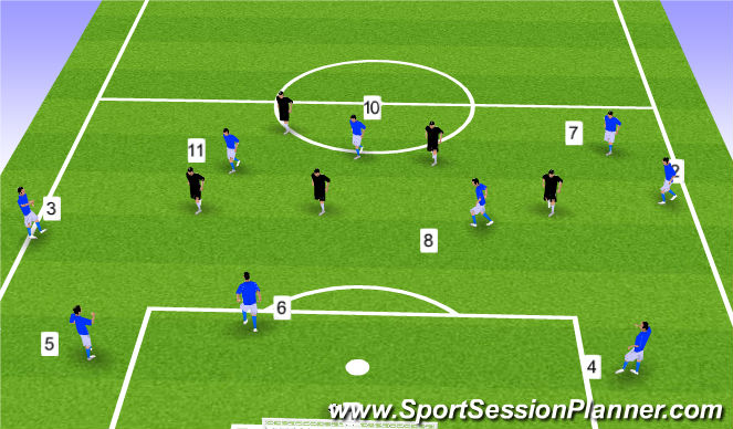 Football/Soccer Session Plan Drill (Colour): Building From the Back Game