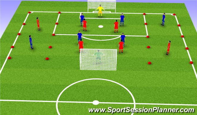 Football/Soccer Session Plan Drill (Colour): Multi direction game