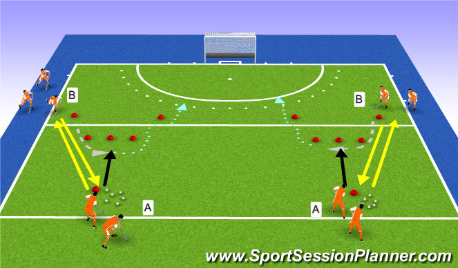 Hockey Session Plan Drill (Colour): combination/receiving