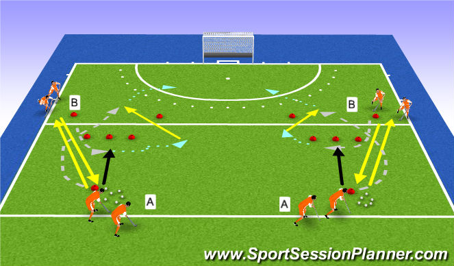 Hockey Session Plan Drill (Colour): combination passing