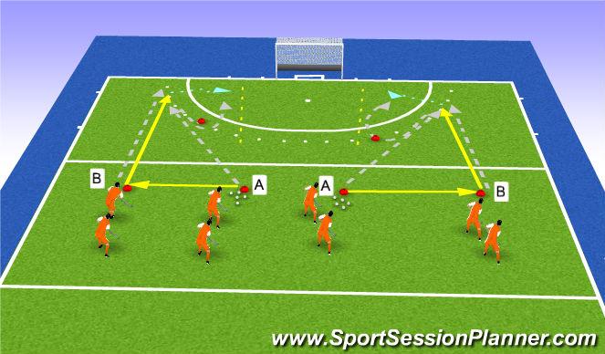 Hockey Session Plan Drill (Colour): 1v1 (take 5y)/ channel