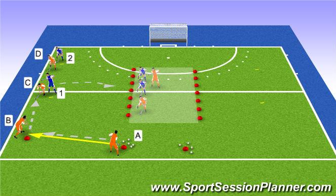 Hockey Session Plan Drill (Colour): 3v1/2v1 (create line)