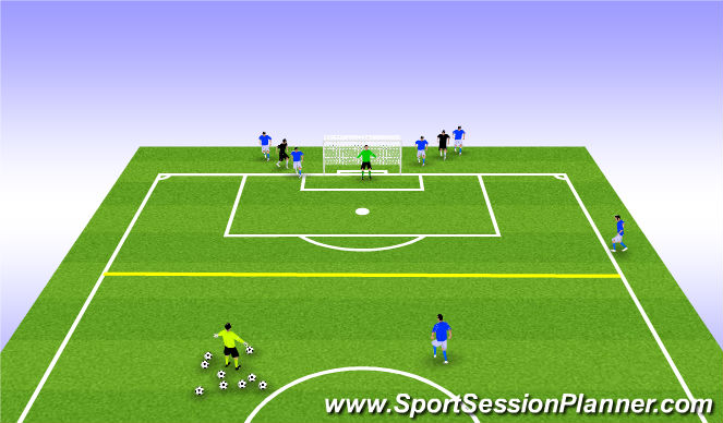 Football/Soccer Session Plan Drill (Colour): Back to Goal