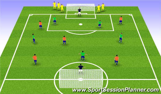 Football/Soccer Session Plan Drill (Colour): 6 v 6
