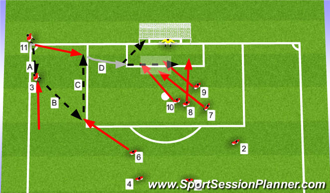 Football/Soccer Session Plan Drill (Colour): #1 Backdoor Short Pass