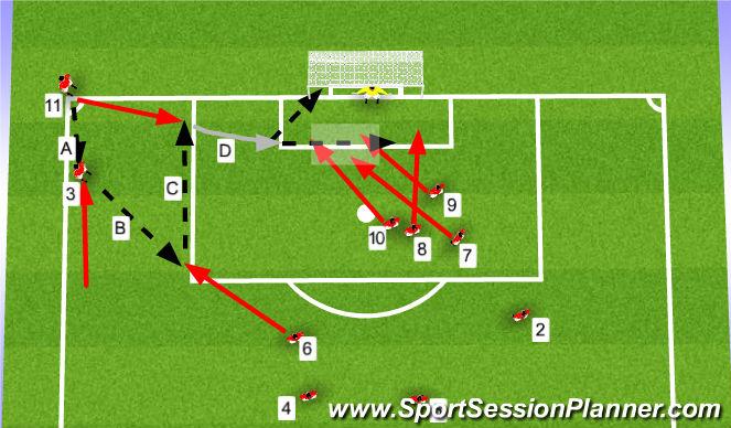 Football/Soccer Session Plan Drill (Colour): #1 Backdoor Short Pass