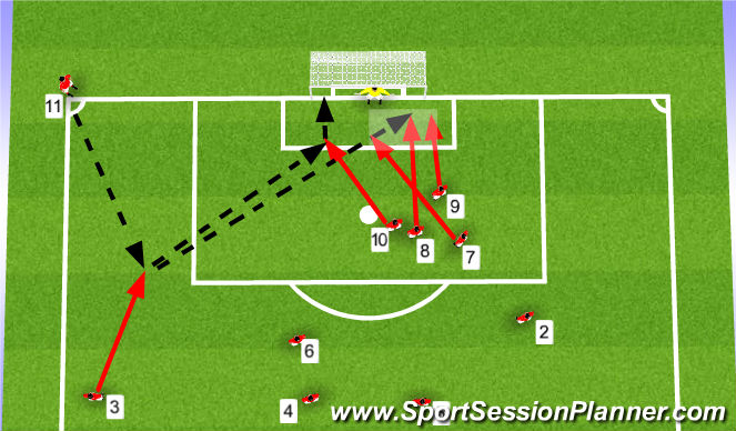 Football/Soccer Session Plan Drill (Colour): #2 Wing Back Late Run