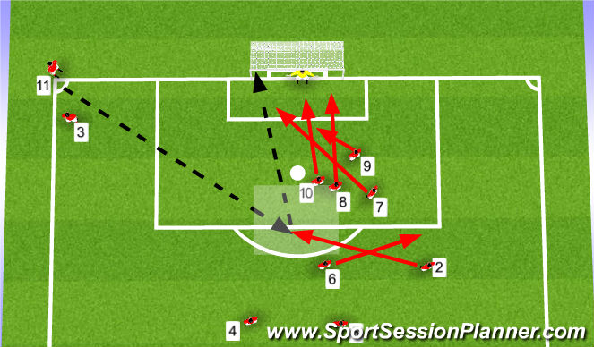 Football/Soccer Session Plan Drill (Colour): #3 20 Yard Isolation Shot